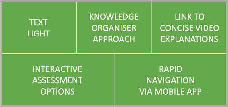 AR Benefit Summary