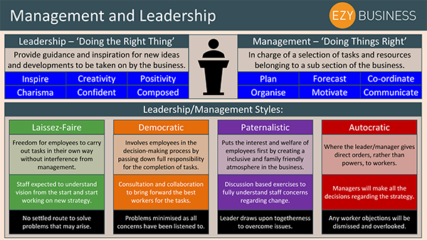 management education is it necessary to succeed in business The ability to rapidly train and retrain employees according to business need, create opportunities for real-time collaboration, and support the workforce with better analytics are all benefits of a strategic talent management process that will drive true business success.