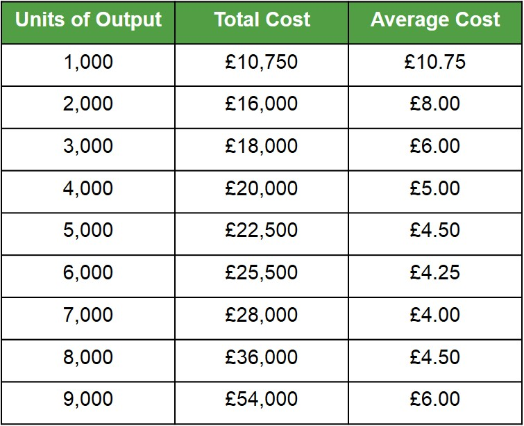 inequality between rich and poor essays The tools you need to write a quality essay or the gap between rich and poor gap and inequality between rich and poor compared to all.