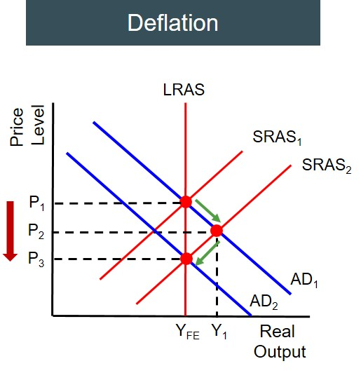 diagram deflation gallery