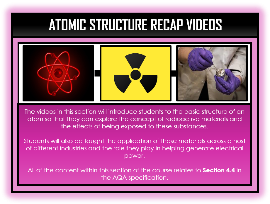 Combined Science Snapshots - Atomic Structure Section