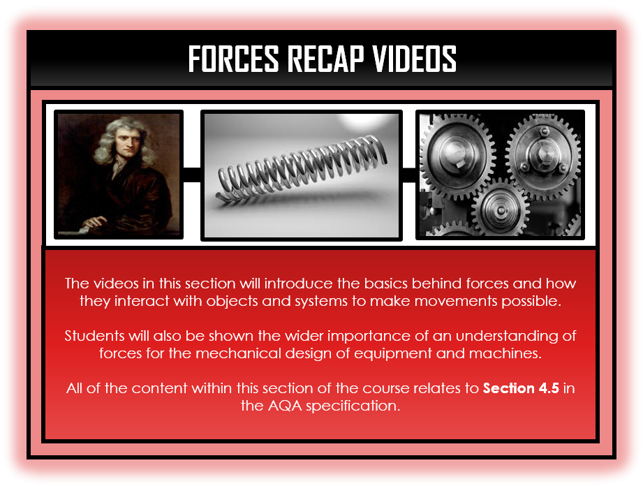 Physics Snapshots - Forces Section