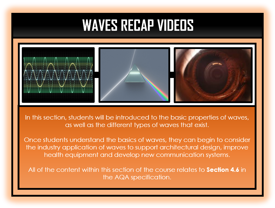 Combined Science Snapshots - Waves Section