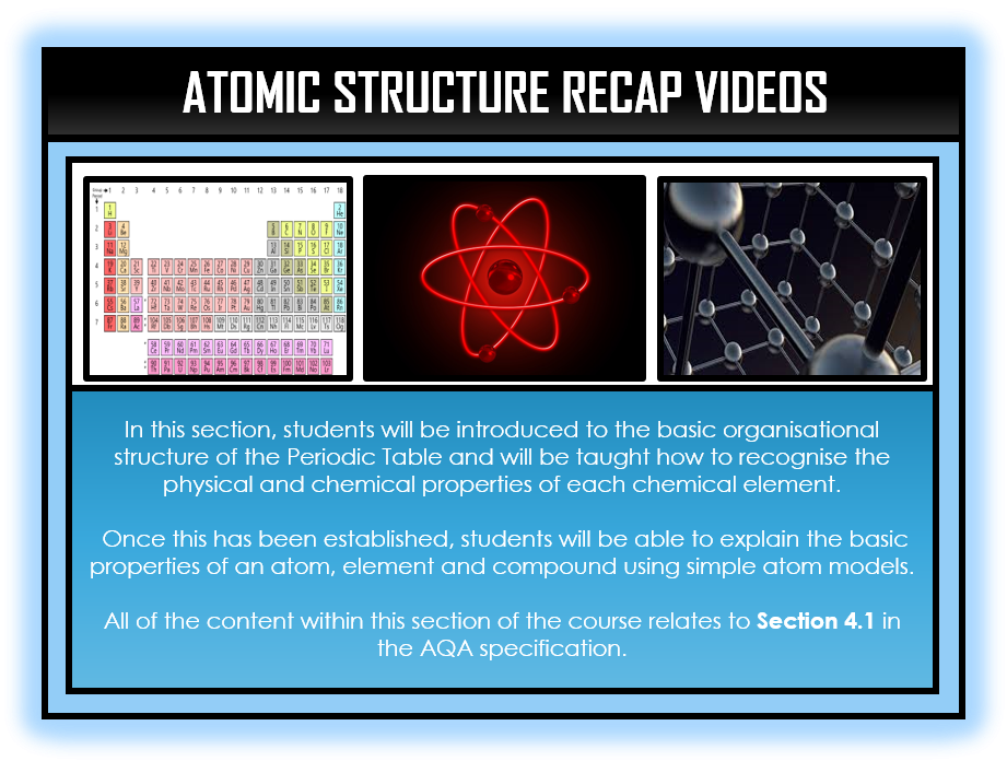 Chemistry Snapshots - Atomic Structure Section