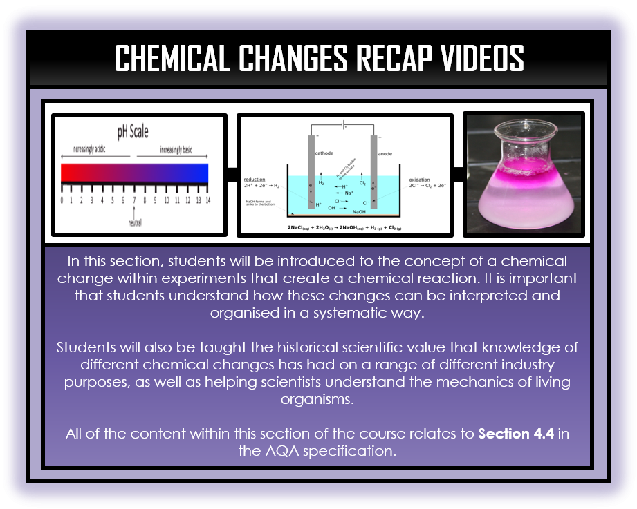 Chemistry Snapshots - Chemical Changes Section