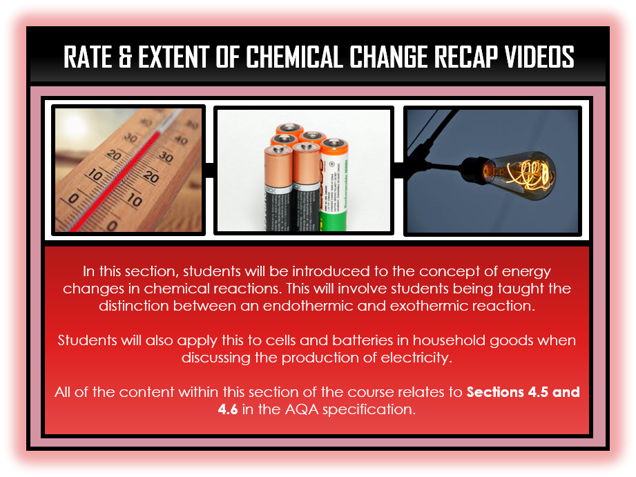 Combined Science Snapshots - The Rate and Extent of Chemical Change Section