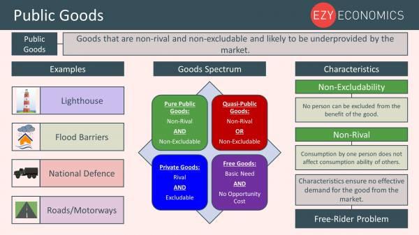 Education resources for teachers, schools & students | EzyEducation