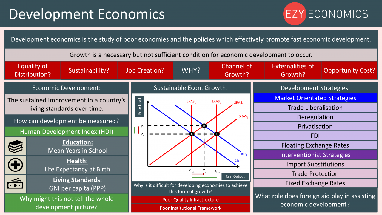 Economics Year 13 revision Day 29 - Development Economics