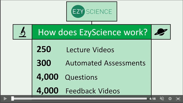 How to use the EzyEducation platform
