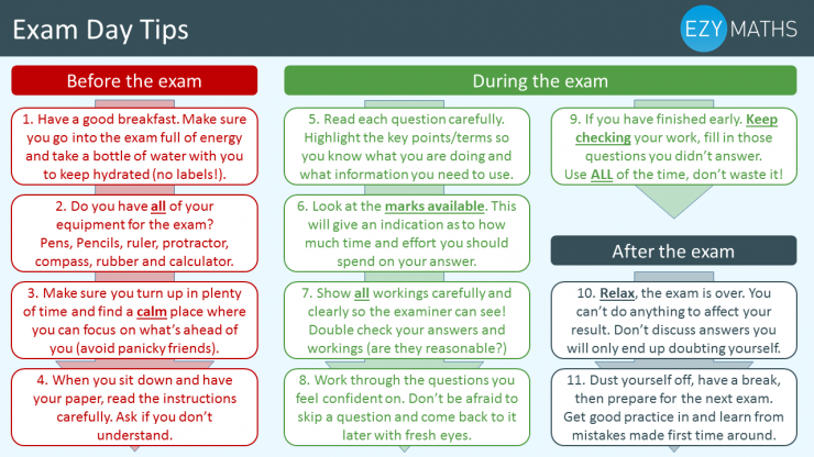 a1sx2_Thumbnail1_Exam-day-tips.png