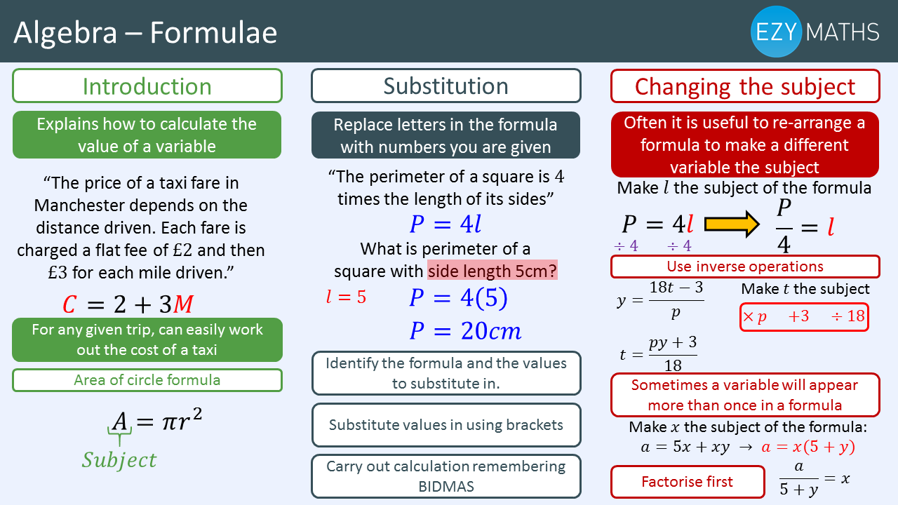 Countdown to Exams - Day 10 - Formulae