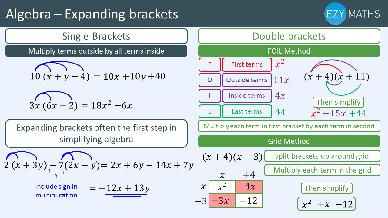 Countdown to Exams - Day 12 - Expanding brackets