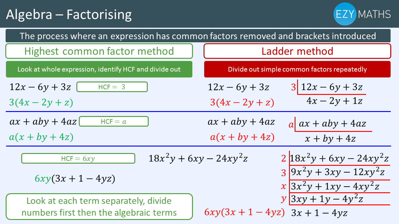 Countdown to Exams - Day 13 - Factorising