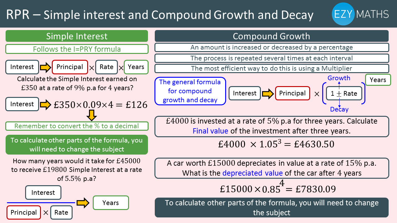 Countdown to Exams - Day 33 - Simple interest, Compound Growth and Decay