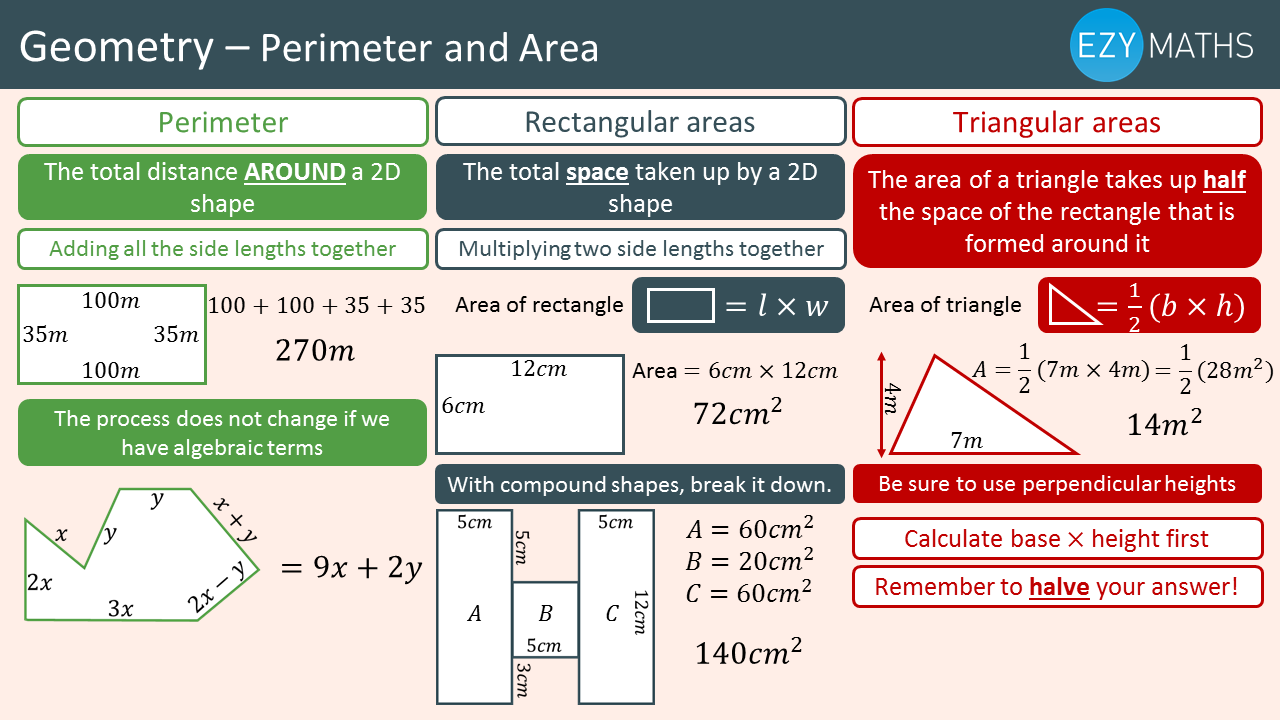 Countdown to Exams - Day 53 - Perimeter and Area