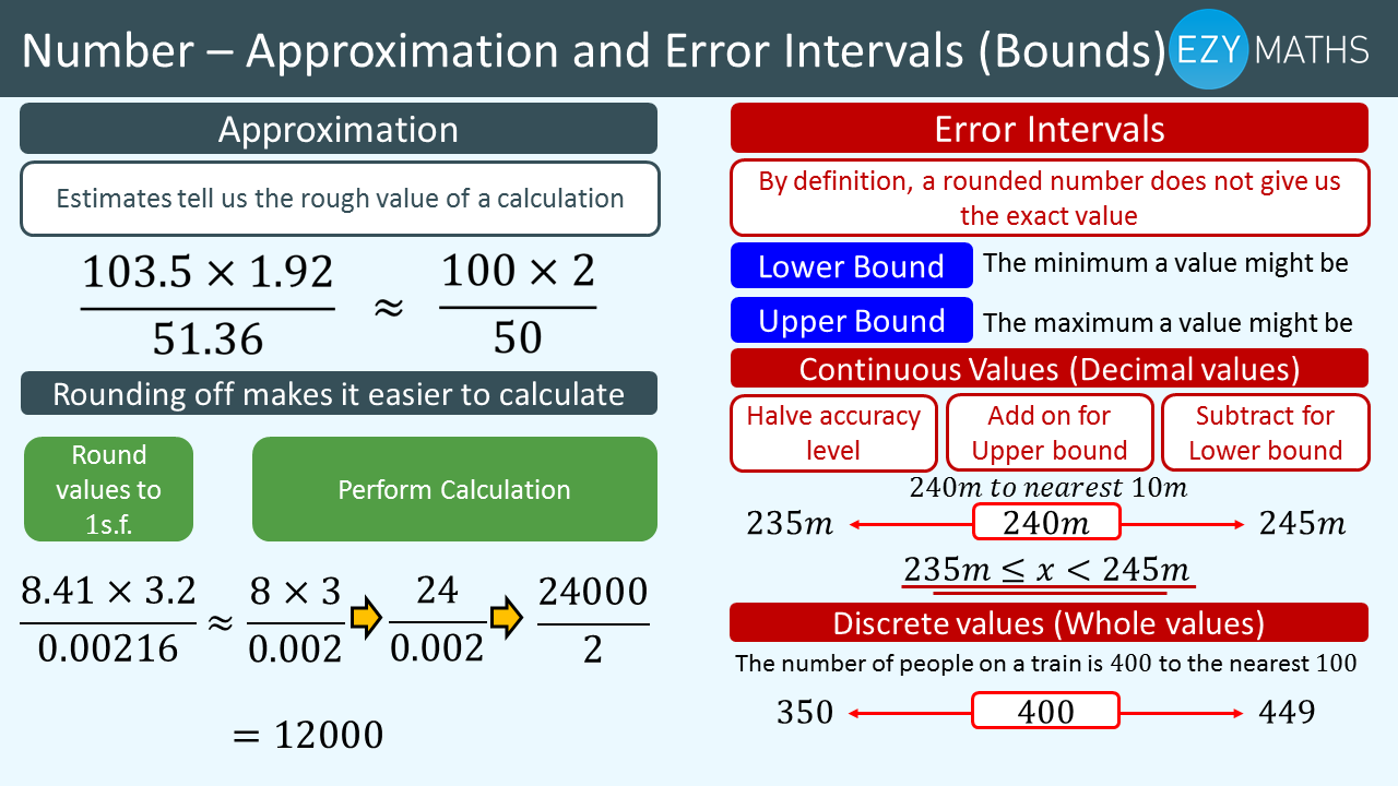Countdown to Exams - Day 58 - Approximations and Error intervals