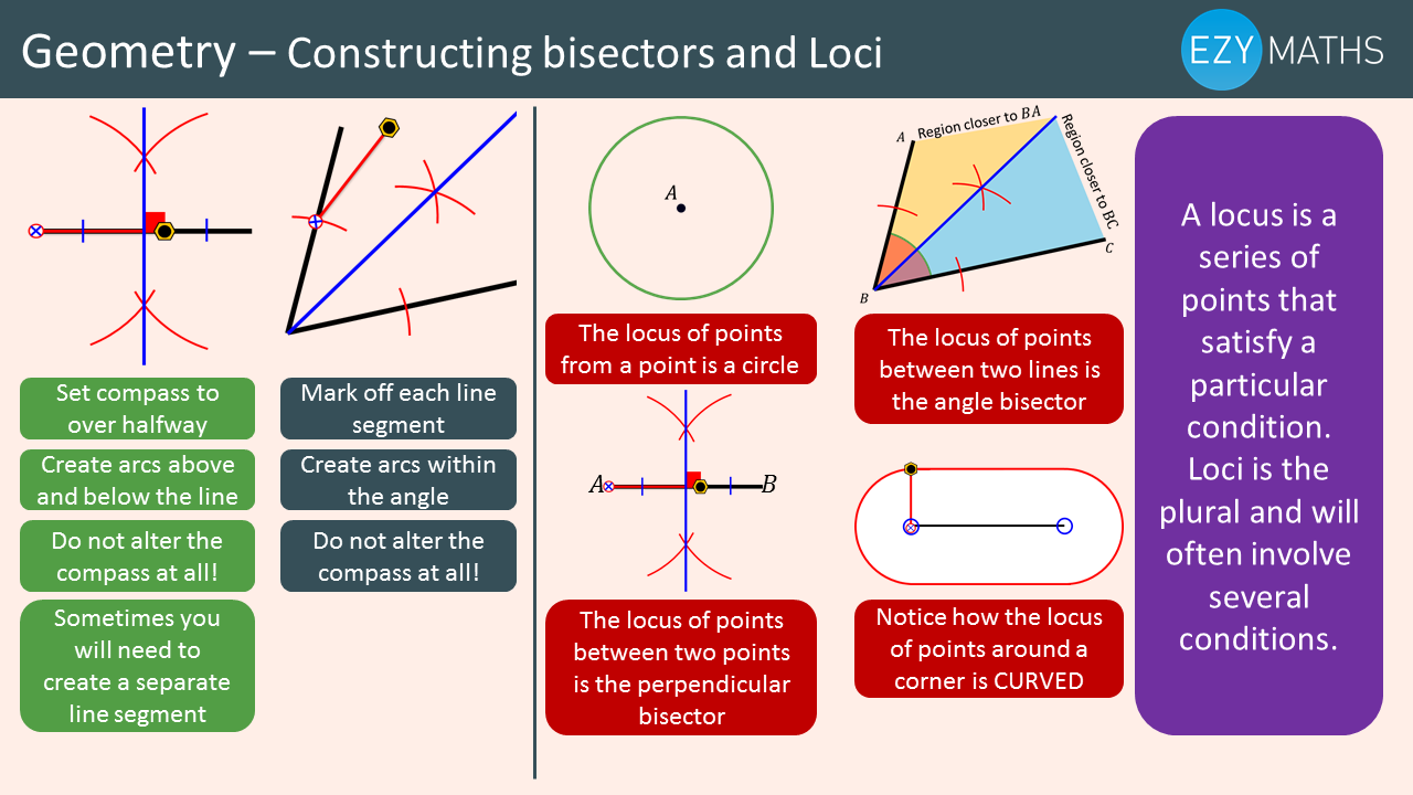 Countdown to Exams - Day 62 - Constructing bisectors and loci