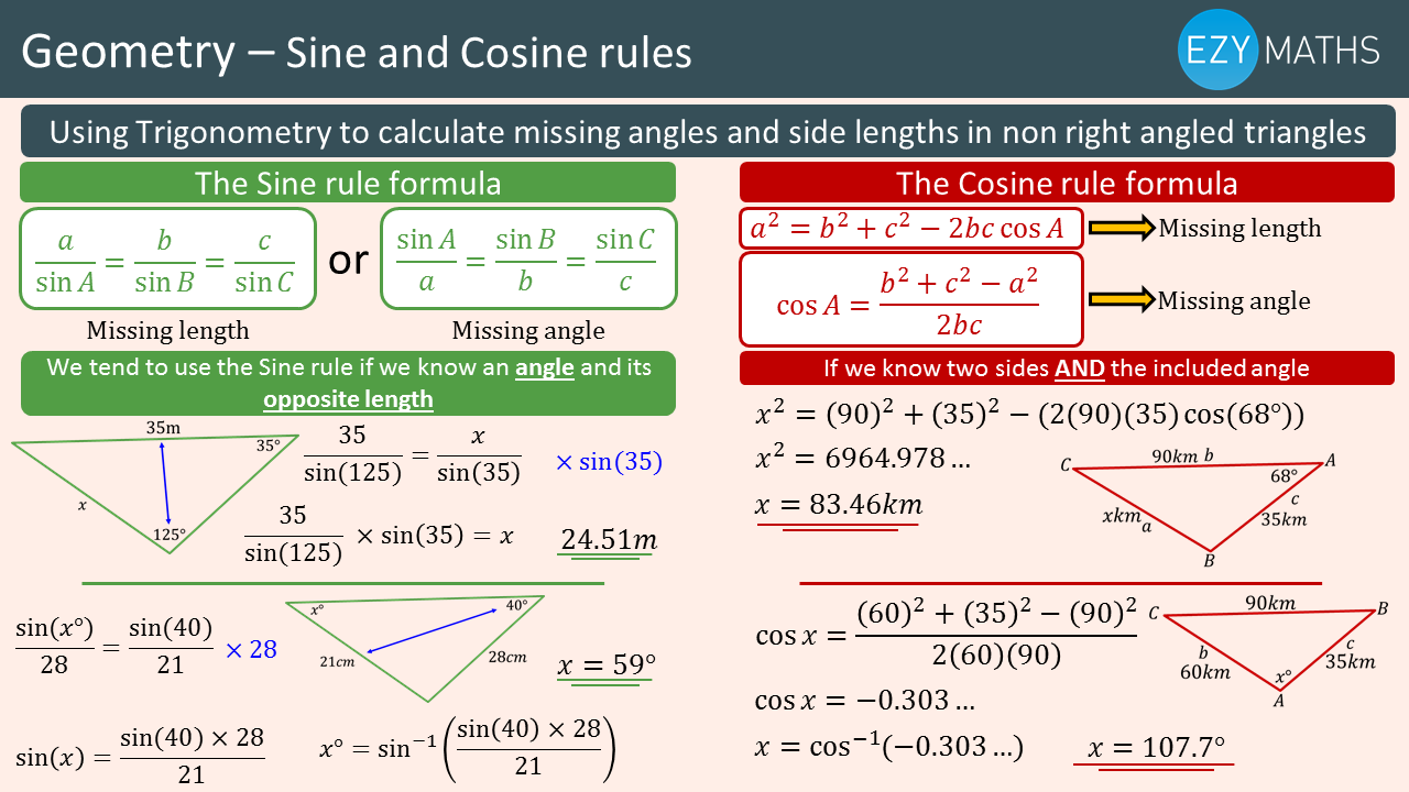 Countdown to Exams - Day 76 - Sine and Cosine rules