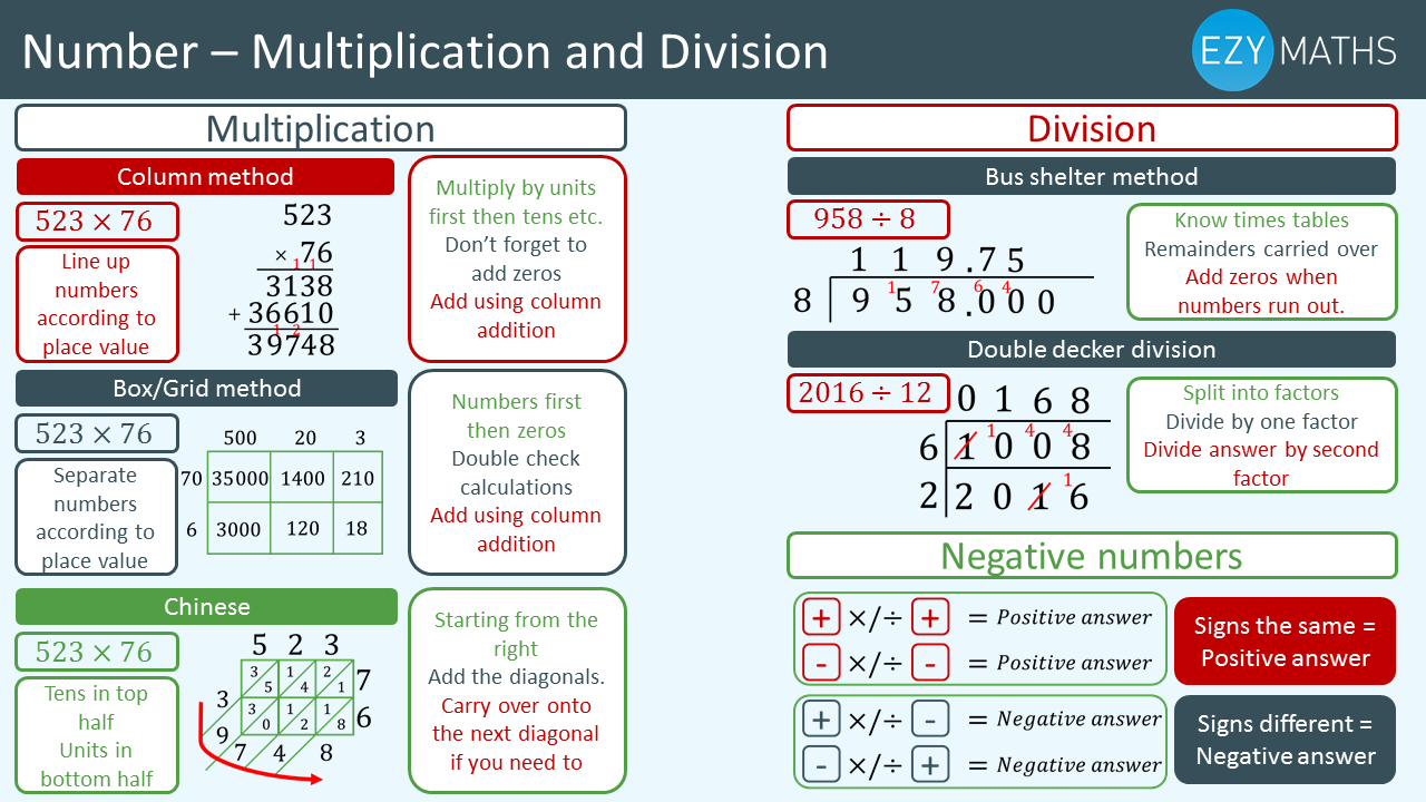 Countdown to exams - Day 4 - Multiplication and Division